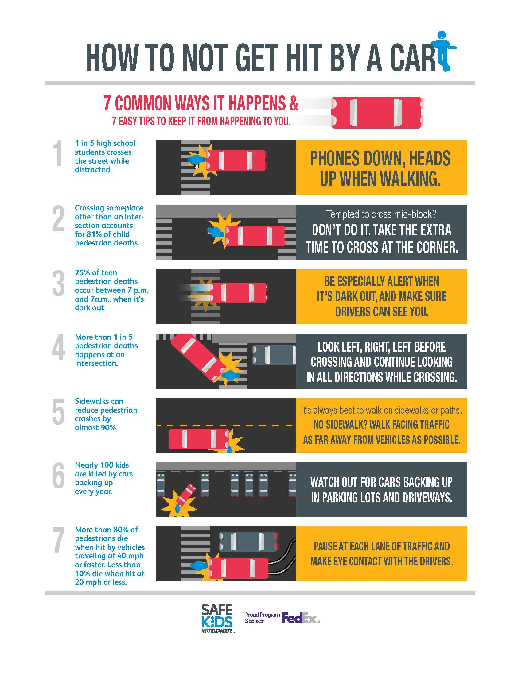 pedestrian infographic